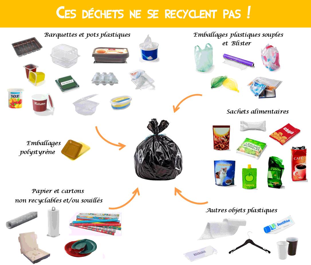 Populaire Collecte sacs jaunes et ordures ménagères – La Chapelle de Brain CJ61